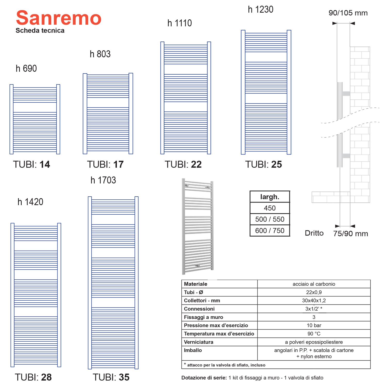 Termoarredo scaldasalviette Lazzarini Sanremo 1703X500 interasse 450 bianco