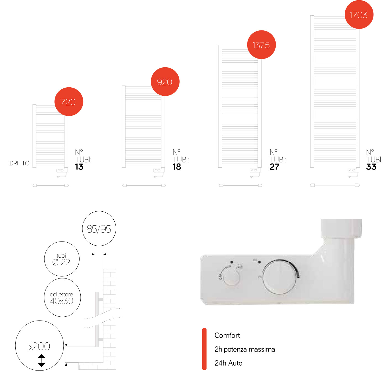 Termoarredo elettrico Lazzarini Cortina-Analogic bianco 1703x550 cm 1000 watt