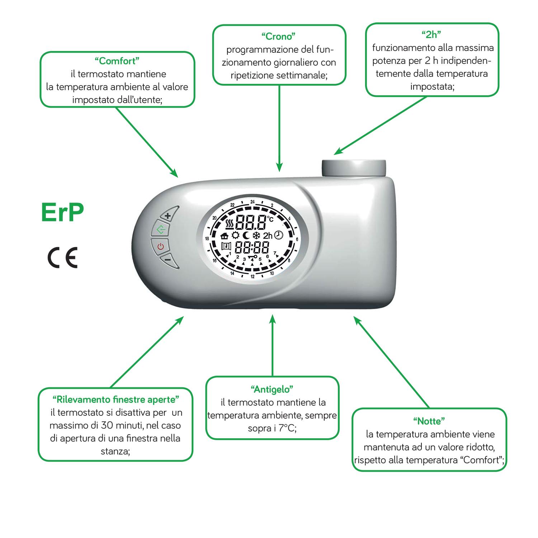 Termoarredo elettrico con termostato digitale Lazzarini Cortina EVO 720X400 Bianco